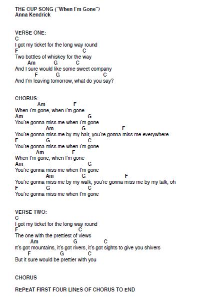 Cup Song Ukulele Chords Songs Ukulele Songs Ukulele Fingerpicking Songs