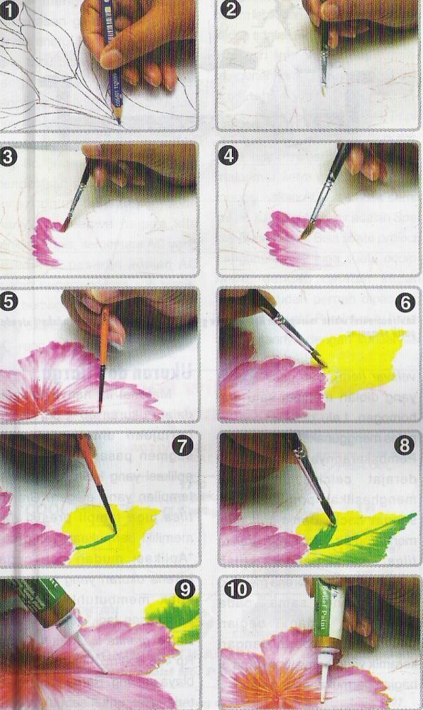 Pin Di Learn Doodles