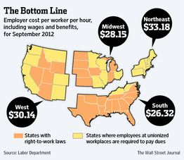 Right To Work States Vs Union States Map.Closer Look At Union Vs Nonunion Workers Wages Discover The