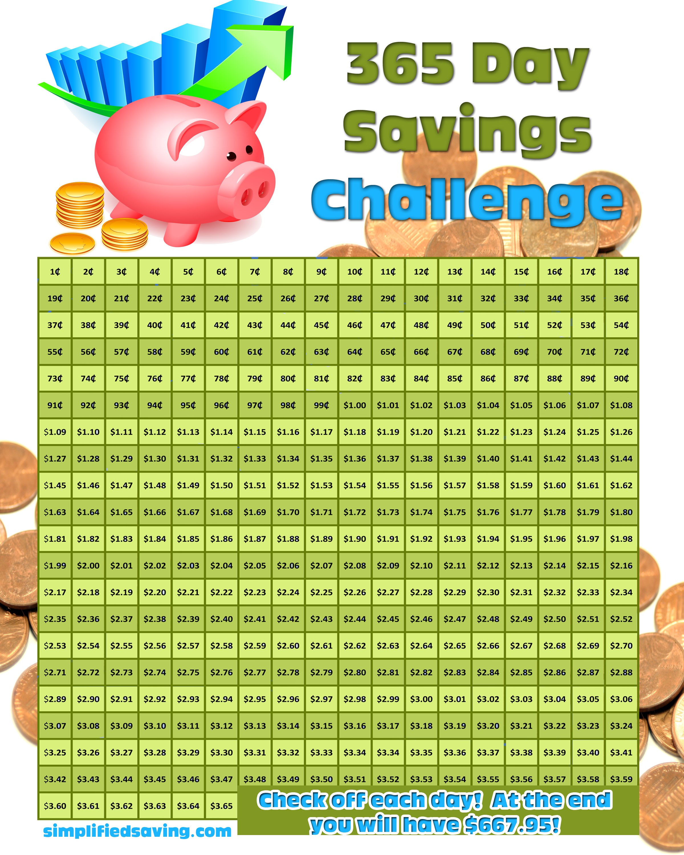 365 Day Savings Challenge Starts With One Penny Savings Challenge Money Saving Challenge Budgeting Money