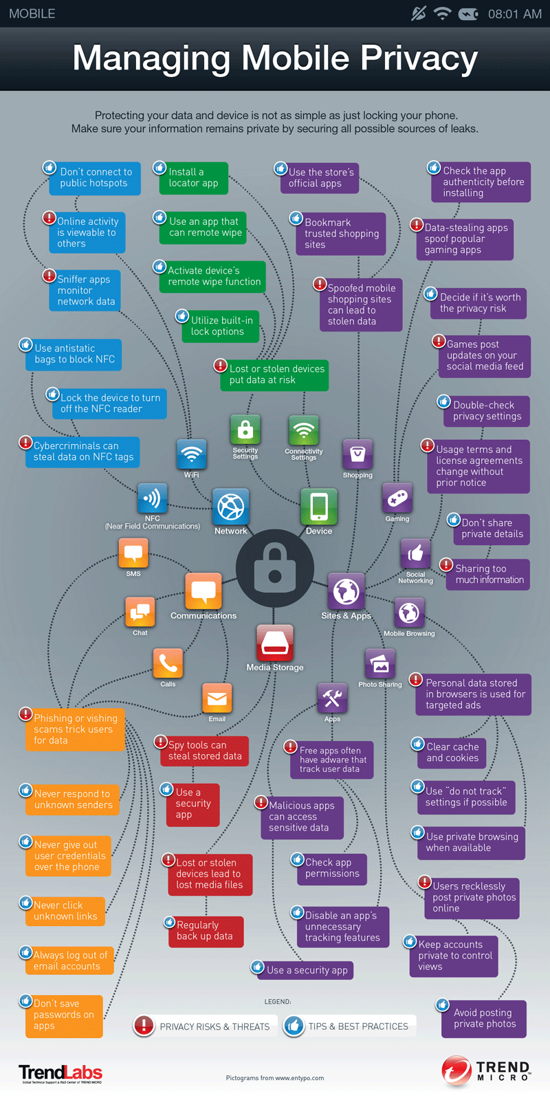Infographic on mobile privacy from Trend Micro (click to see full)