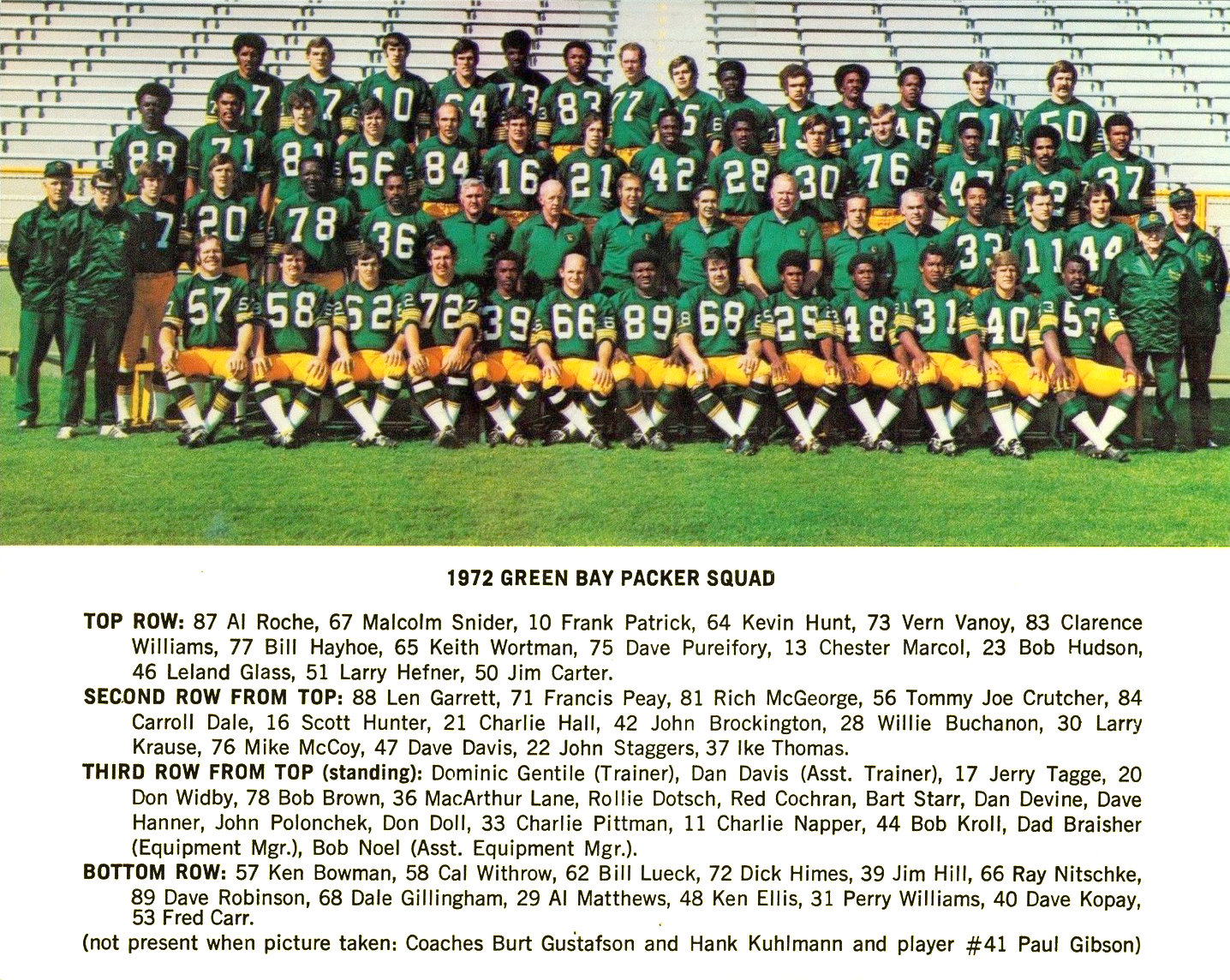 1972 Green Bay Packers Green Bay Packers Team Photos Packers