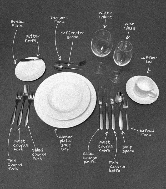 .designcatwalk.com & www.designcatwalk.com | Entertaining Ideas | Pinterest | Etiquette ...