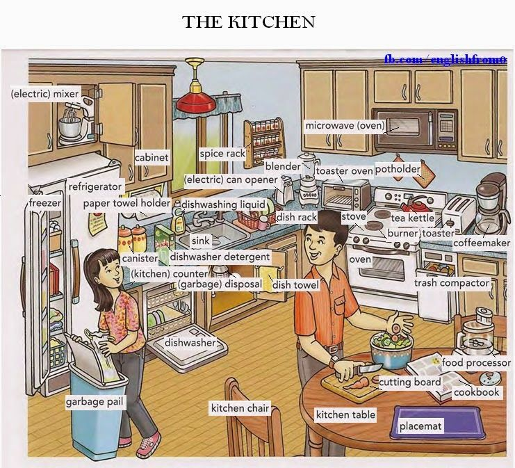 English For Beginners Kitchen Repinned By Chesapeake