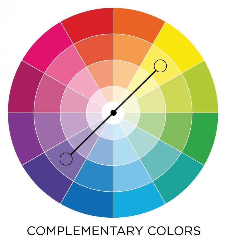 Understand The Color Wheel Color Schemes To Become A Better