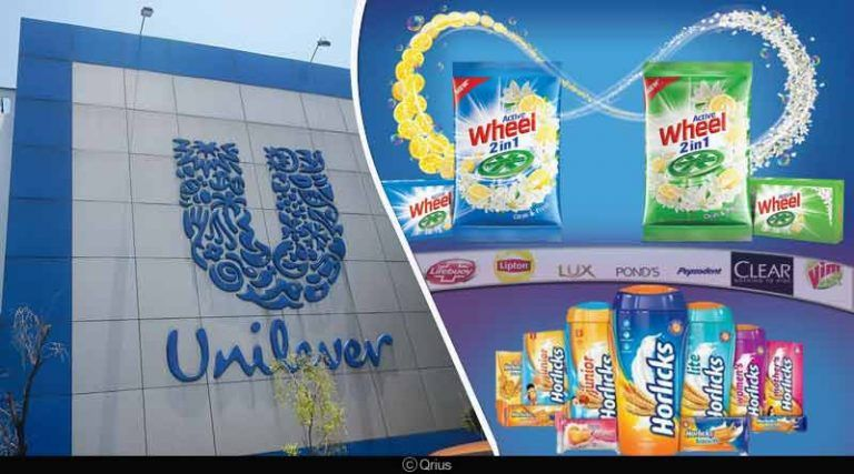 Hindustan Unilever Slips 2pc In Share Price After Announcing