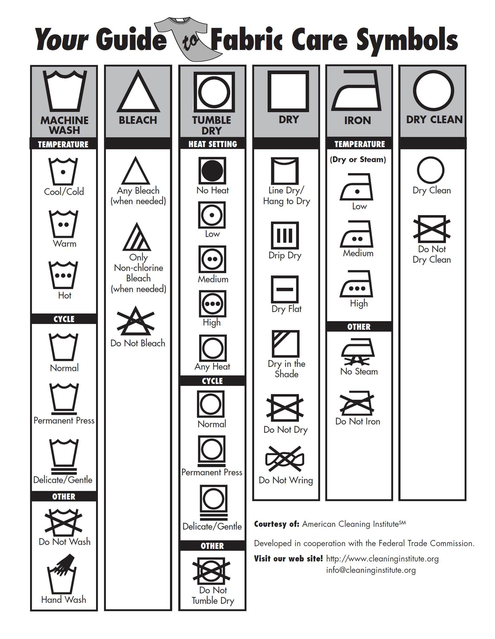 Washing Symbols Australia Google Search Clean Pinterest Symbols