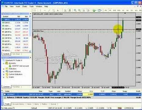 Forex Meta Trader 4 Mt4 Platform Part 6 Trailing Stop Forex