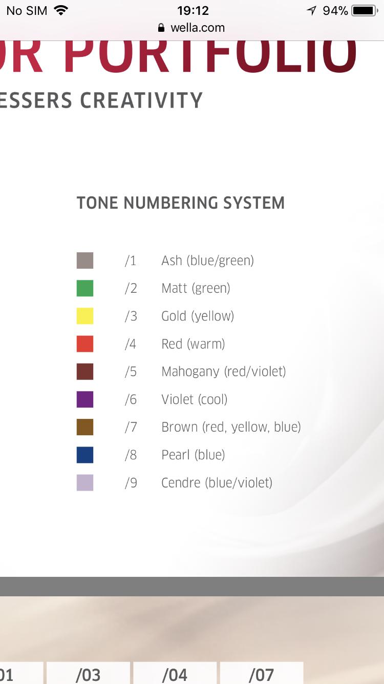 Wella Numbering System Wella Wella Color Wella Koleston