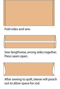 How to Make a Quilt Hanging Sleeve Before or After a Quilt Is ... : how to make a quilt sleeve - Adamdwight.com