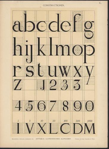 Letters Number Roman Numerals 1897 Antique Alphabet