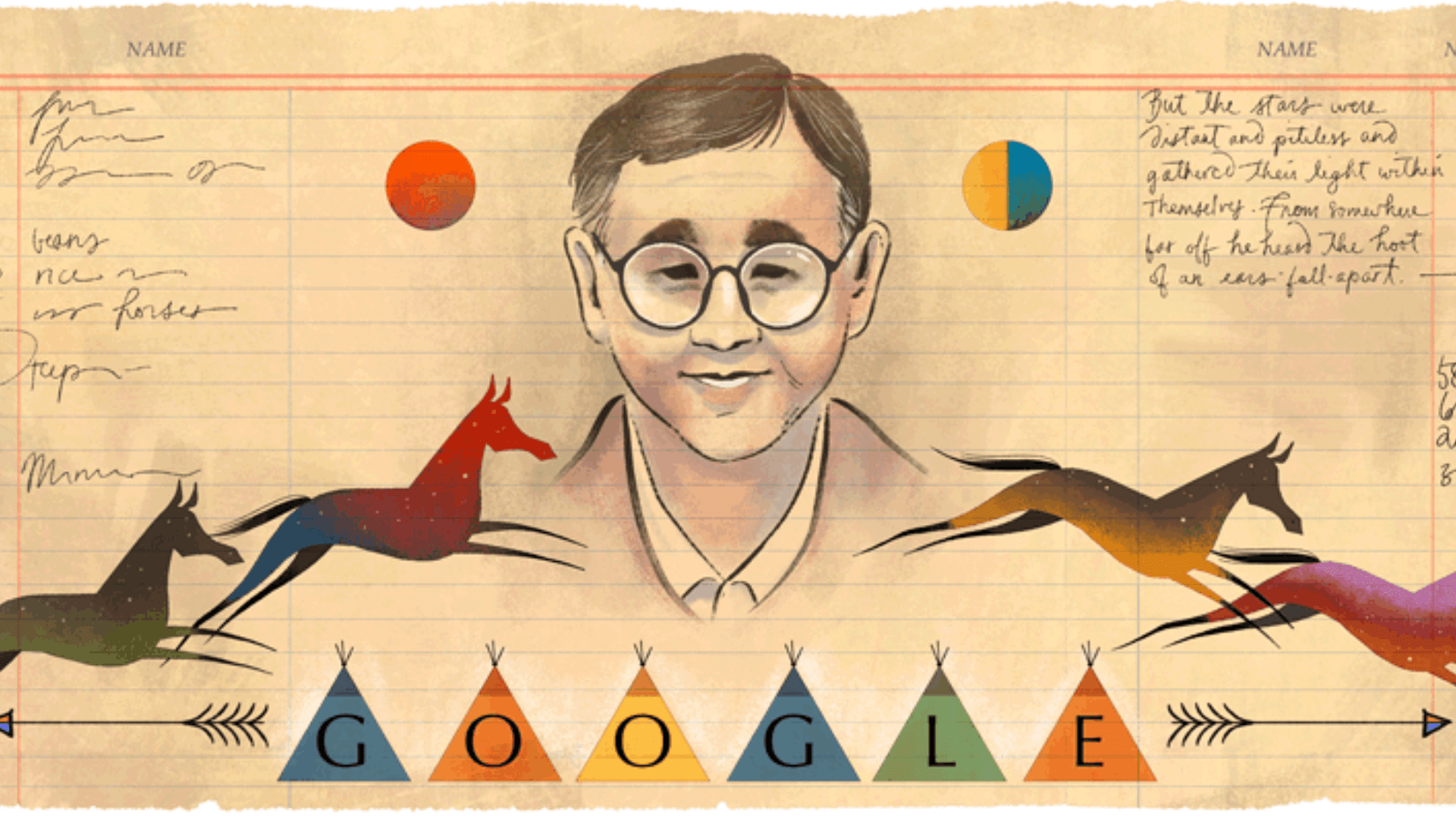 "Writer James Welch Google doodle honors author of the Native American novel ""Fools Crow"""