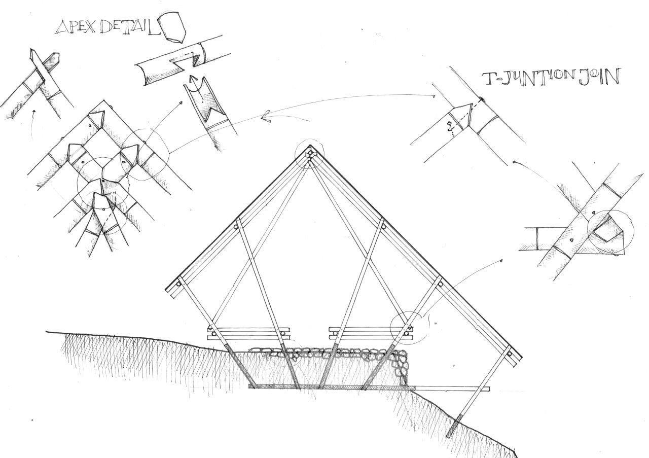 Bamboo Construction Drawing Google Search Dengan Gambar