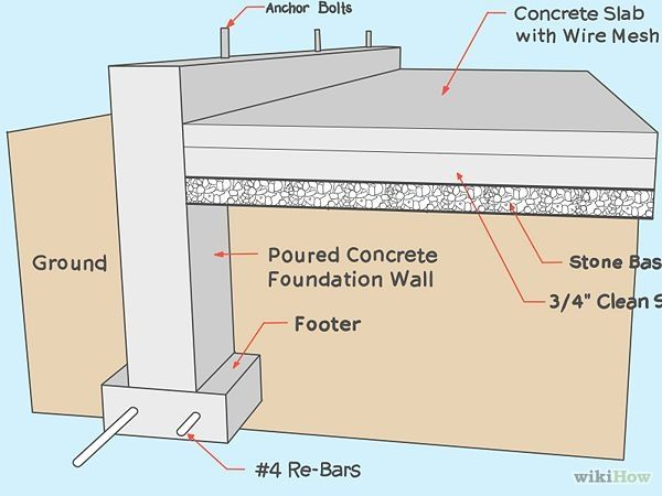 How To Build A Post And Beam Barn Post And Beam Shed Floor