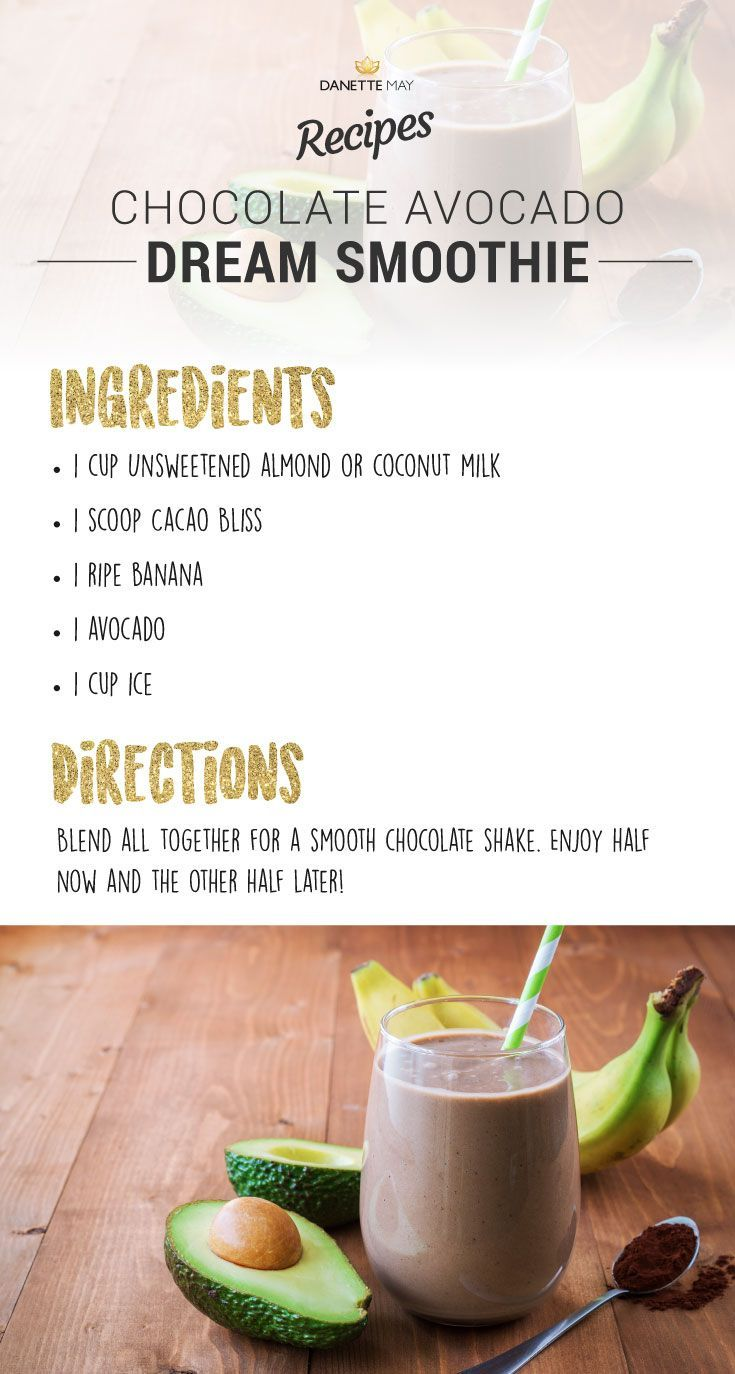 CHOCOLATE AVOCADO DREAM SMOOTHIE INGREDIENTS  1 Cup Unsweetened Almond or Coconut Milk 1 Scoop Cacao...