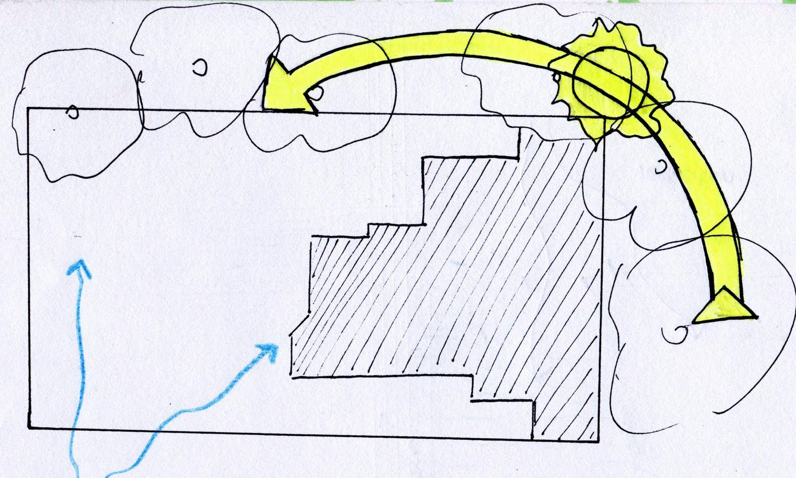 landscape design site plans with sun direction   site plan ...