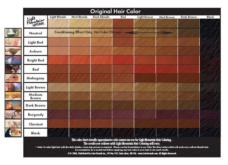 Light Mountain Natural Haircoloring Reddish Brown Hair Color Hair Color Chart Ion Hair Color Chart