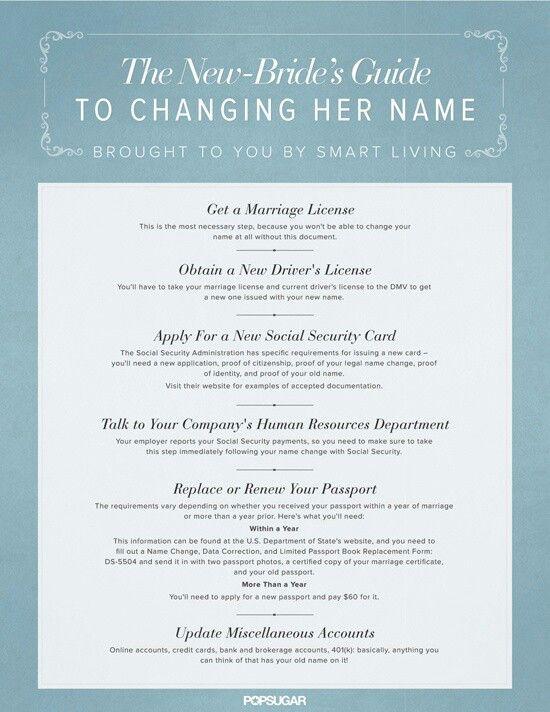 Change Of Name  Wedding    Change Wedding And Weddings