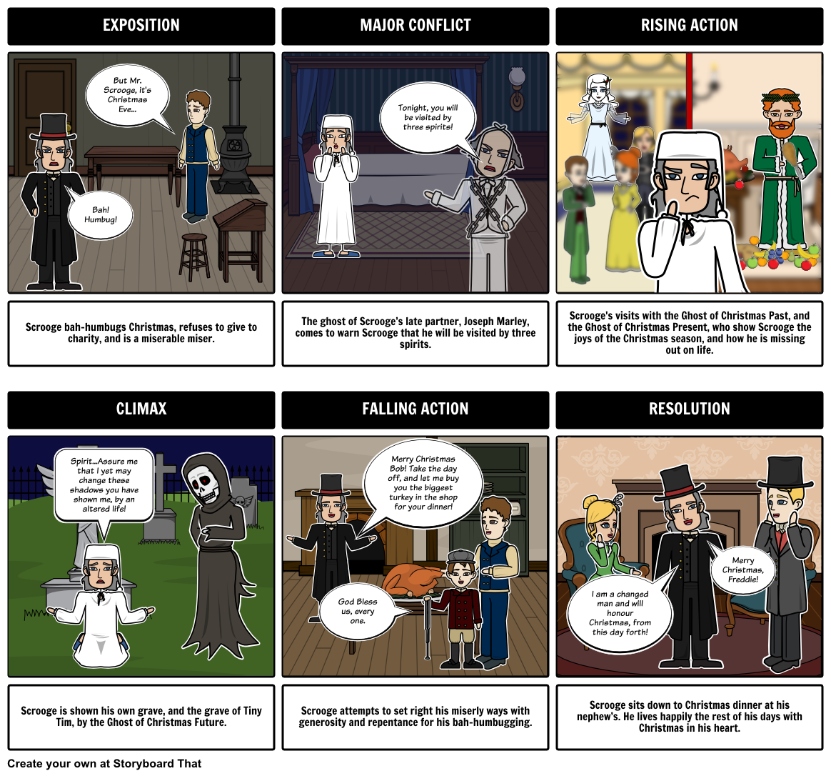 A Christmas Carol Summary.Pin By Storyboard That On Teacher Guides Christmas Carol