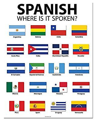 Spanish Speaking Countries Poster Latin American Flags