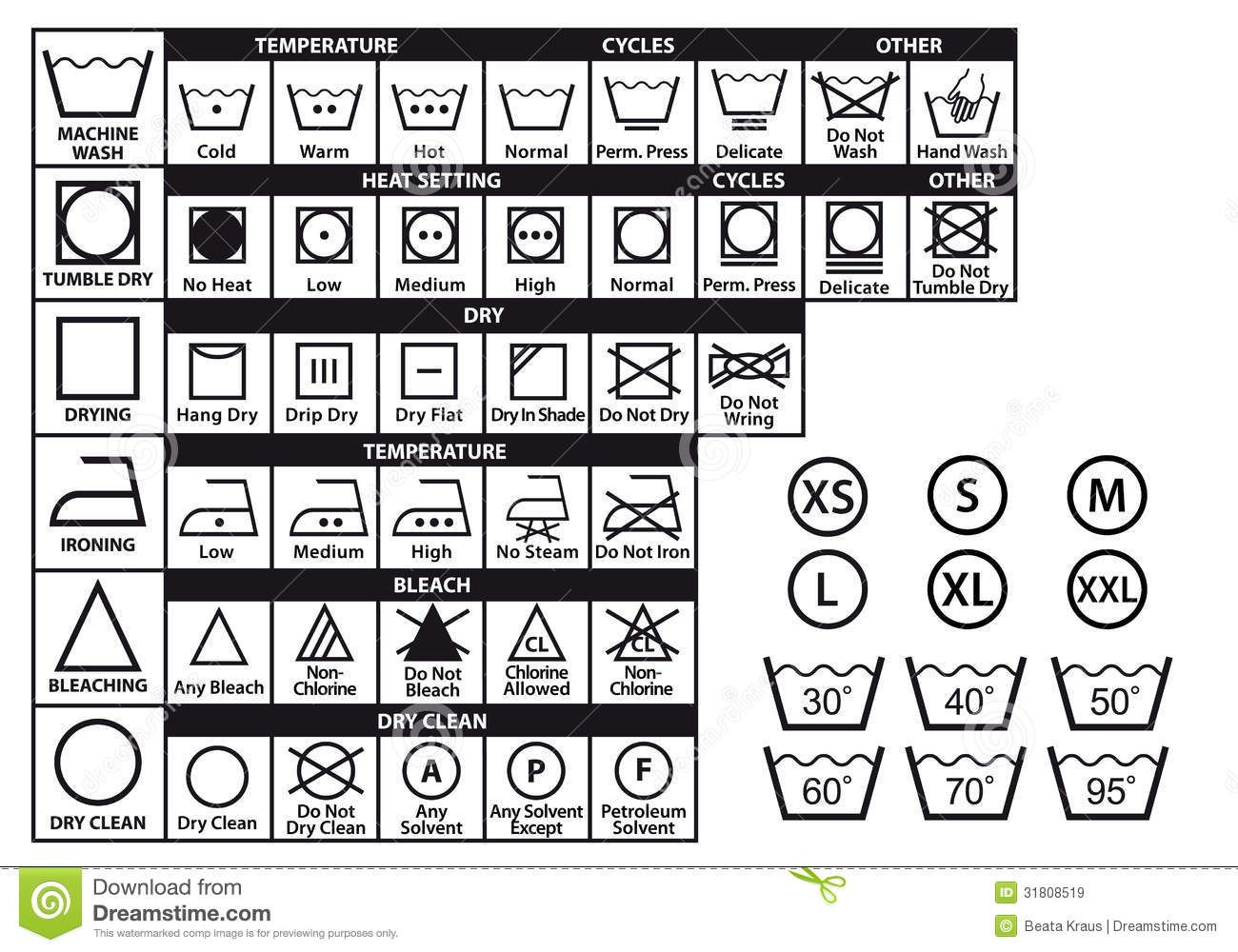 Textile Care Symbols With Meaning Moodboard Pinterest Laundry