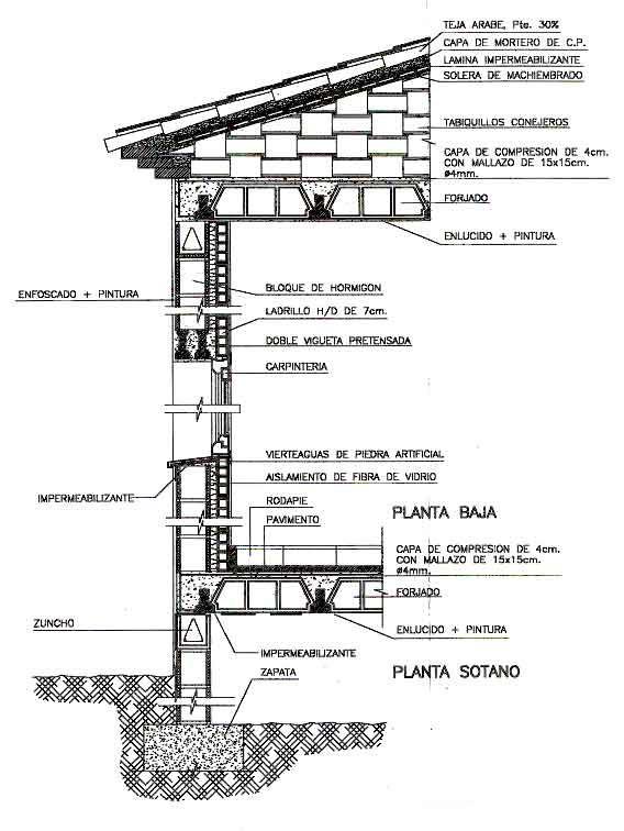 Detalles constructivos cosas que quiero probar for Planos estructurales pdf