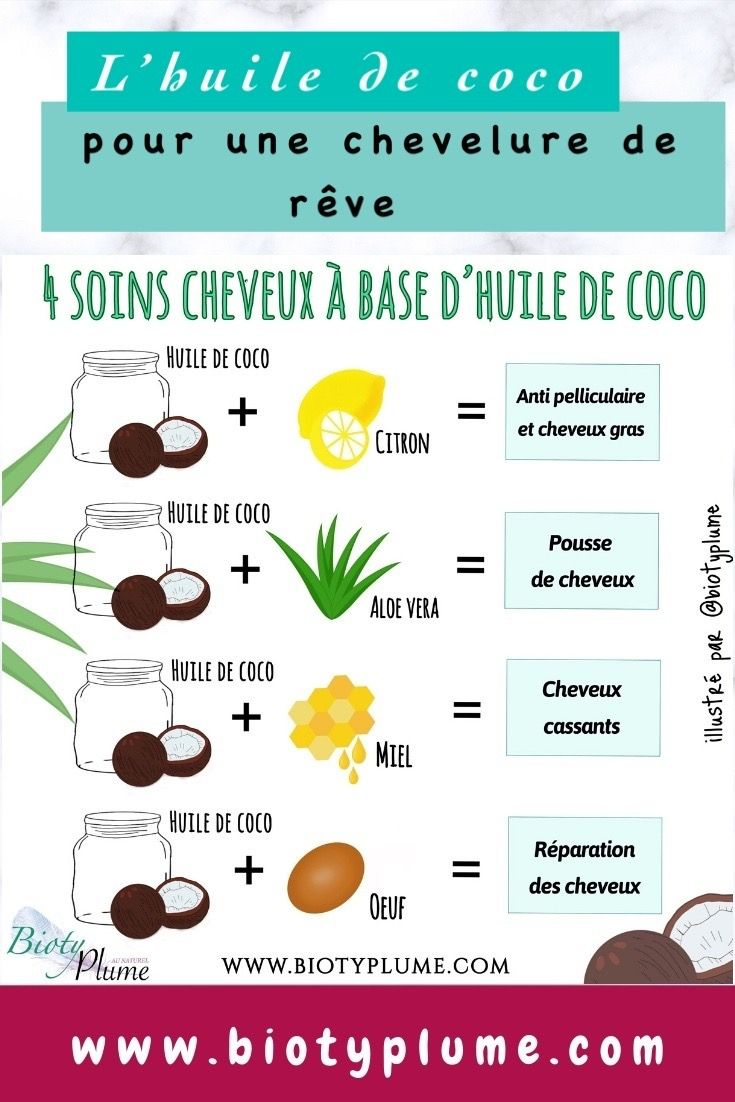 4 soins capillaires à base d'huile de coco