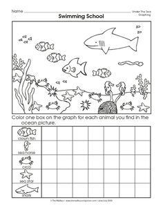 Worksheet ~ forming a bar graph :) | Special Needs Classroom ...