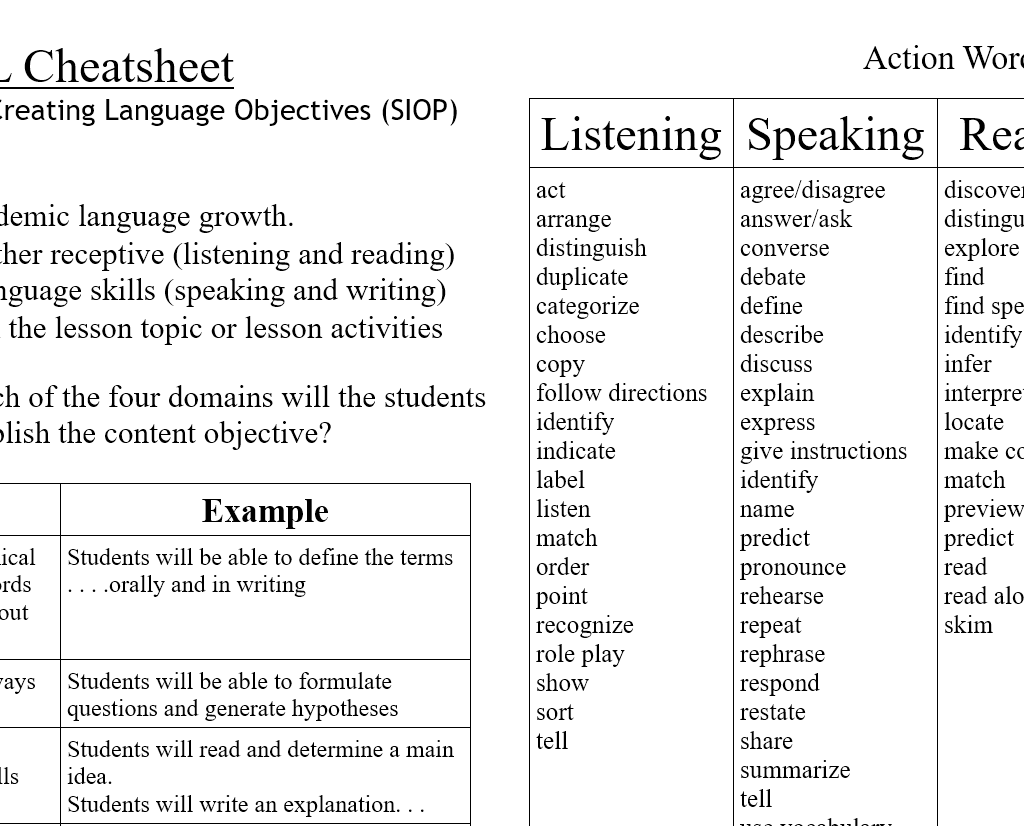 Writing Language Objectives Cheat Sheet