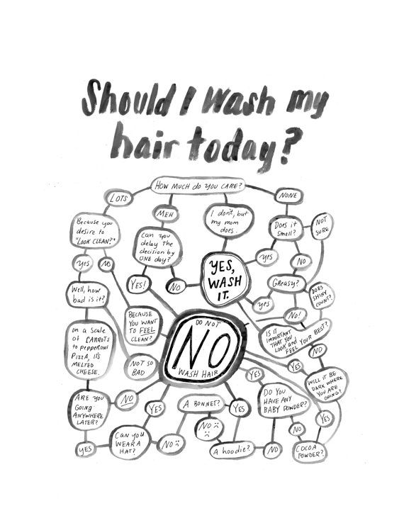 8x10 Should I Wash My Hair Today Flowchart Black And White