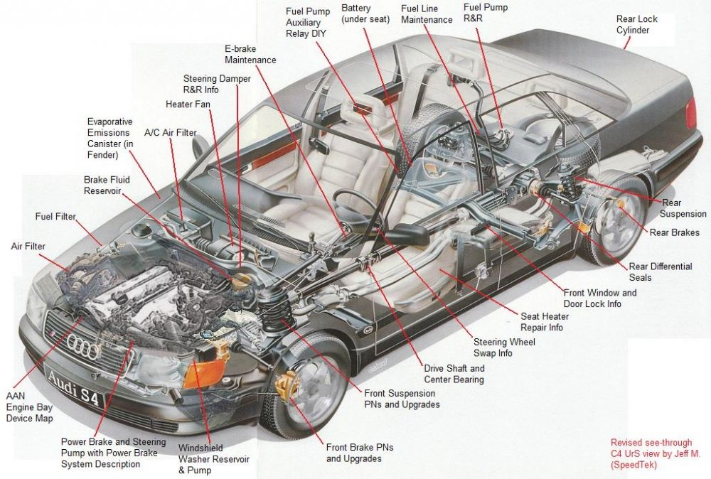 The Urs4 S6 Chassis And Systems Map Automotive Mechanic Automotive Technician Automobile Engineering