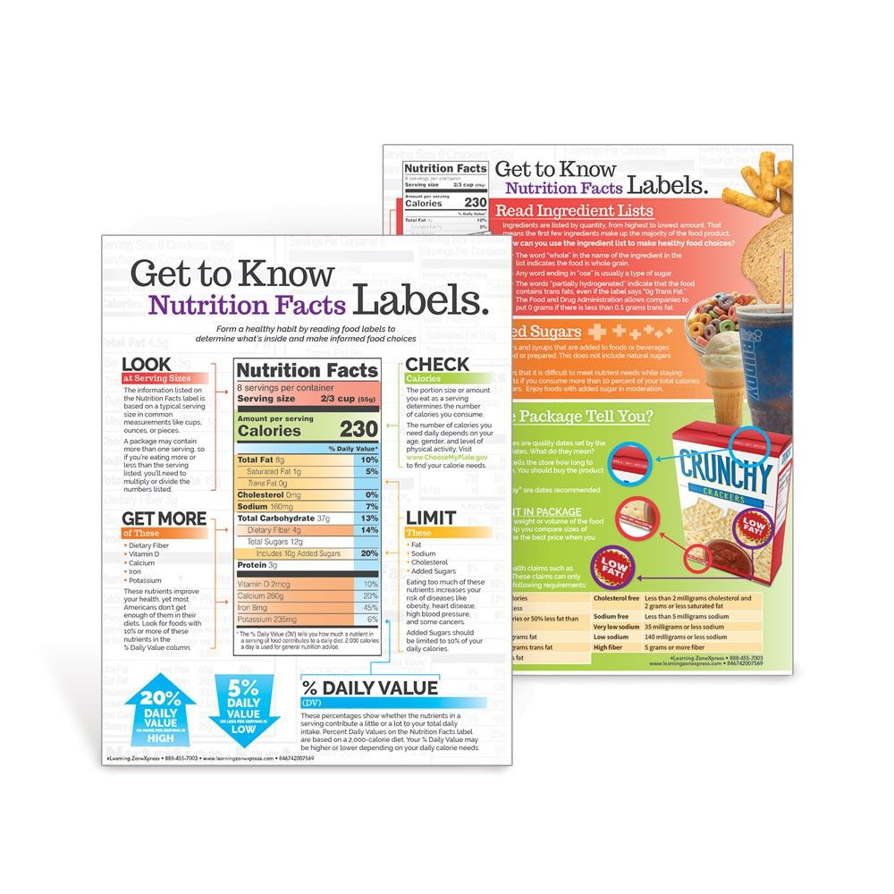 Get To Know Nutrition Facts Labels Handouts Nutrition Facts Label Nutrition Facts Nutrition Labels Reading nutrition labels worksheet
