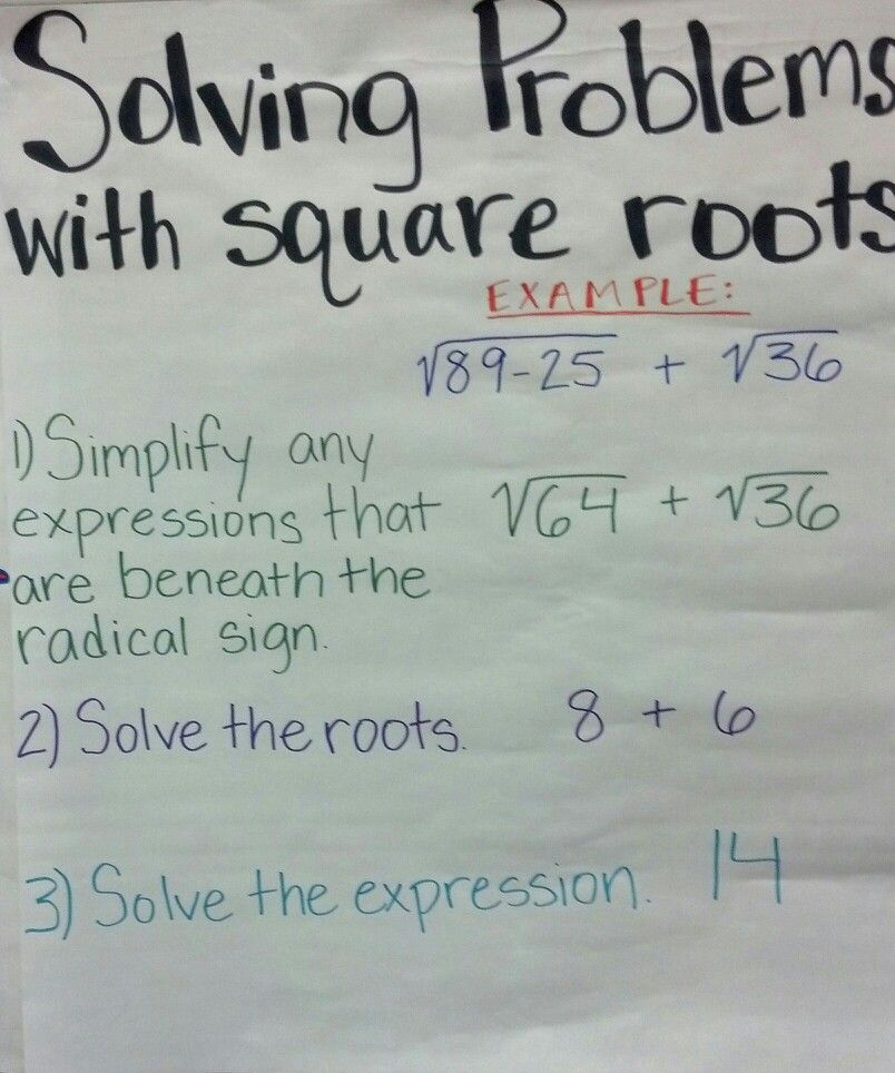 Solving Problems With Square Roots  Math Anchor Charts