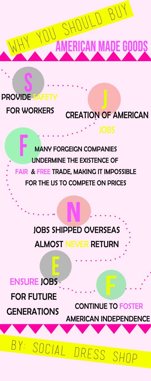 Why You Should Buy American Made Goods, by Social Dress Shop