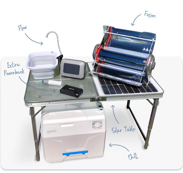 GoSun Flow Water Purifier and Sanitation Station