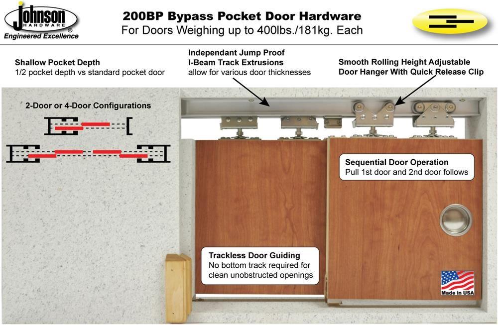 Johnson Hardware 200bp Bypass Pocket Door Hardware Jhusa Net Sliding Folding Pocket Door Hardware Pocket Door Hardware Pocket Doors Door Hardware