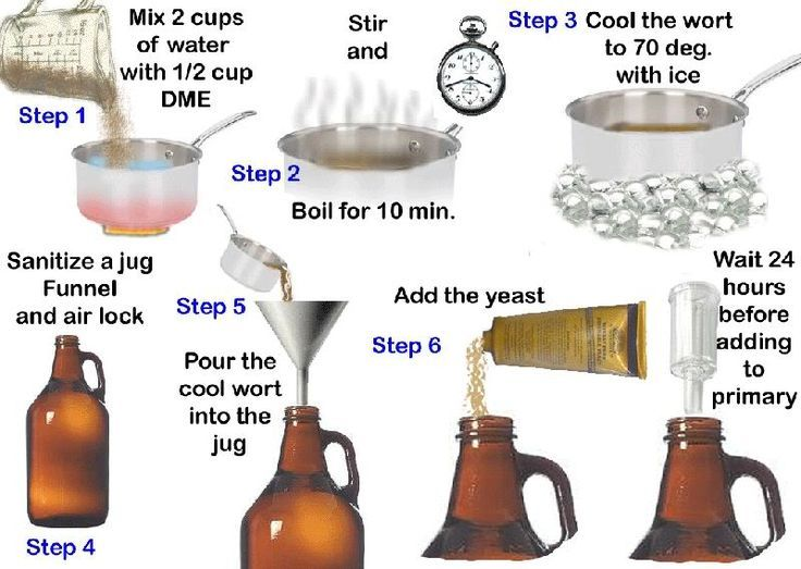 How To Make A Simple Yeast Starter For Home Brewing Yeast Starter Beer Brewing Recipes Beer Recipes