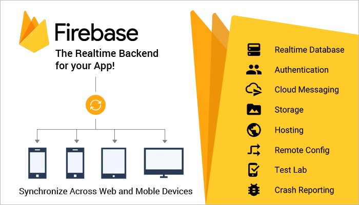 Why Firebase is the Best as a Mobile App Development