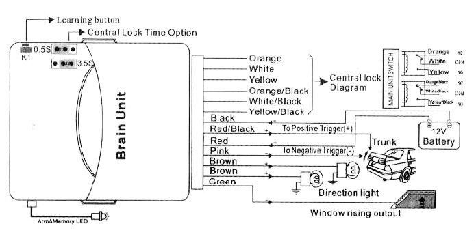 auto alarms systems auto accessories electronics remote central