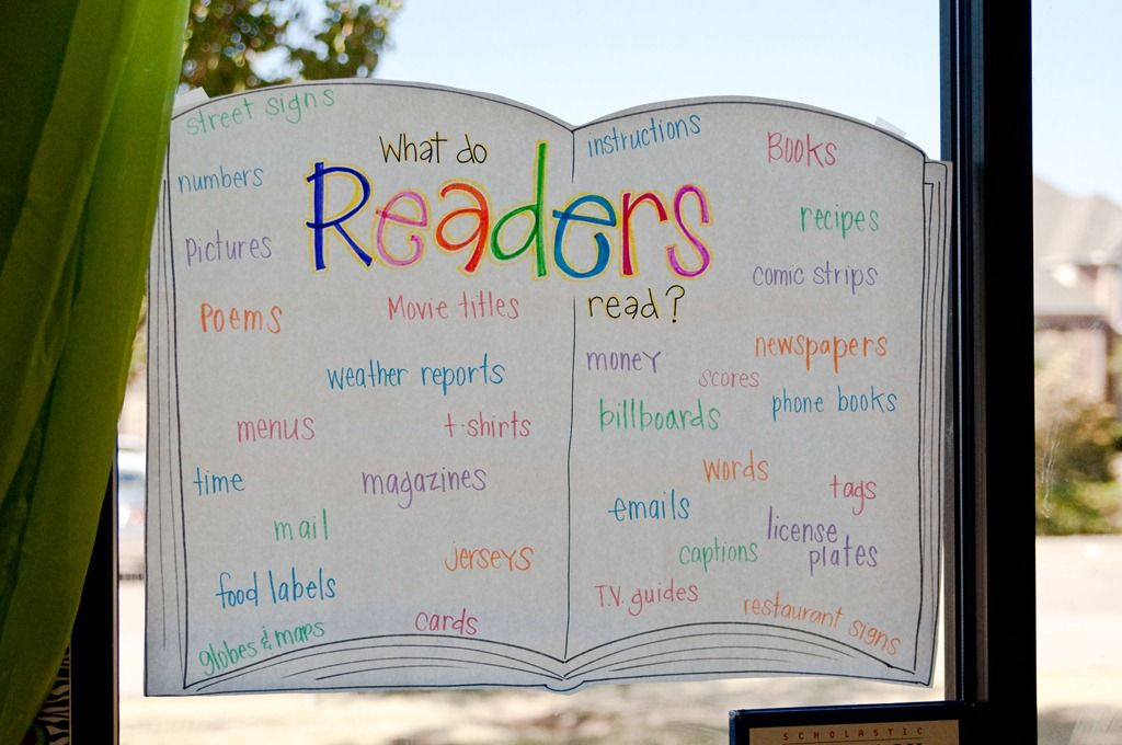 What do Readers Read? #ReadersWorkshop #Reading #AnchorCharts
