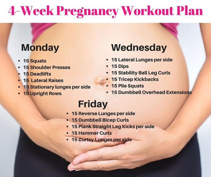 Week Pregnancy Workout Plan  Workout Plans Pregnancy And Workout