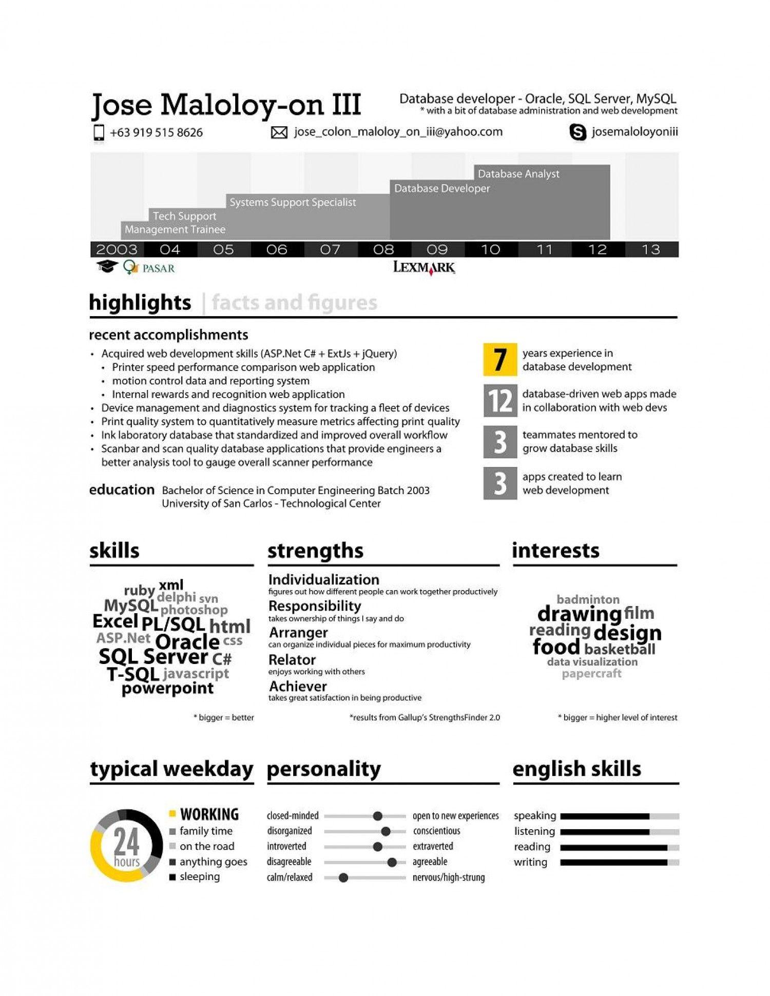 Infographic resume jose maloloyon iii infographic