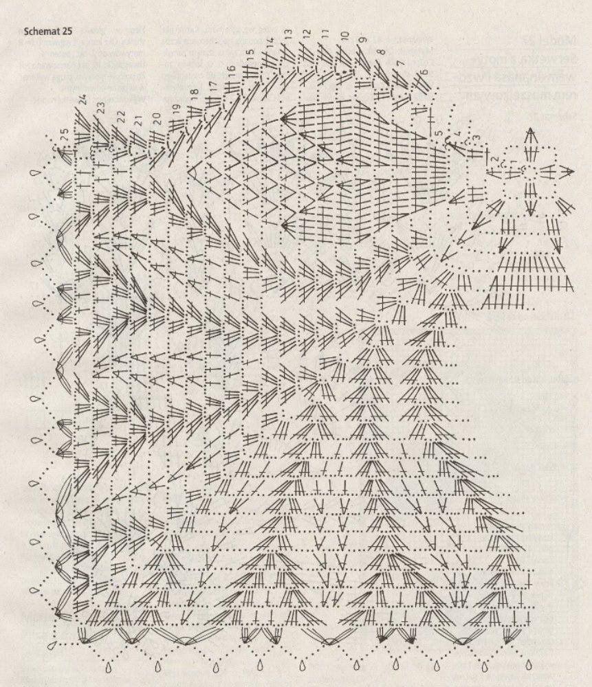 square crochet doily | Crochê & tricot | Pinterest ...