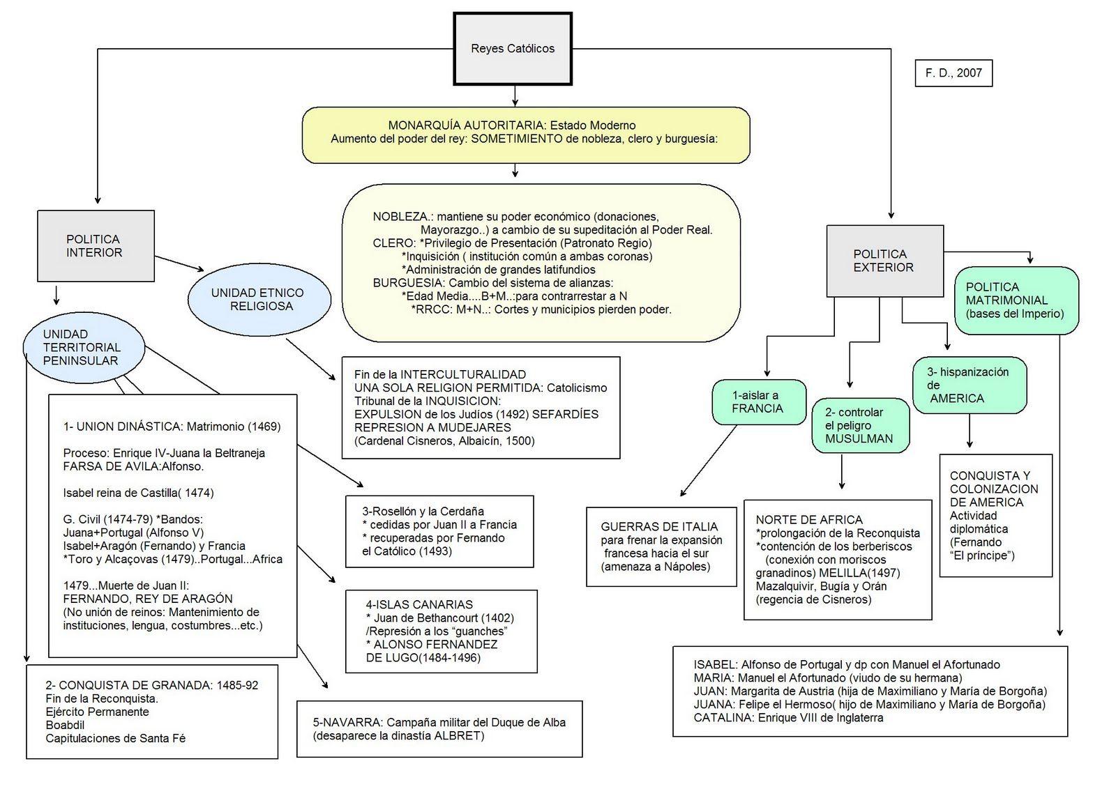 Hispania Sauces: diciembre 2011