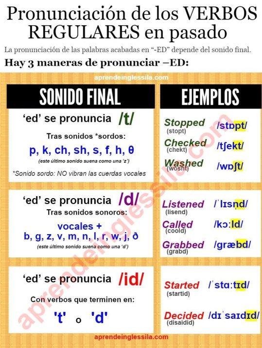 50 Infografias Mas By Sila Grammatica Inglese Inglese