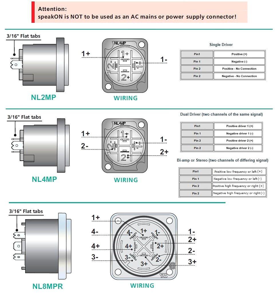 Neutrik Wiring Diagram - Wiring Diagram Post on