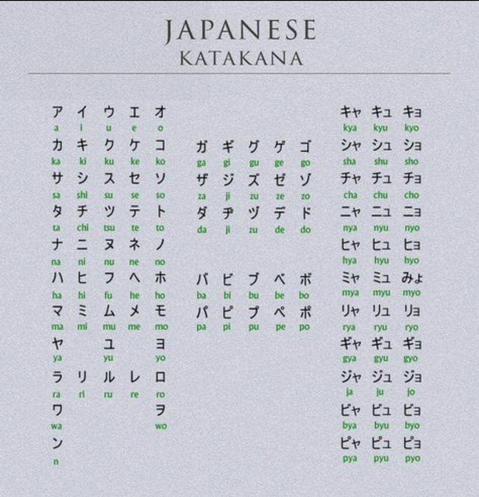 Learn How To Speak Japanese Language The Free And Easiest Way Basic Tutorial Lesson 1 Virily Japanese Language Learn Japanese Words Basic Japanese Words How to read basic japanese