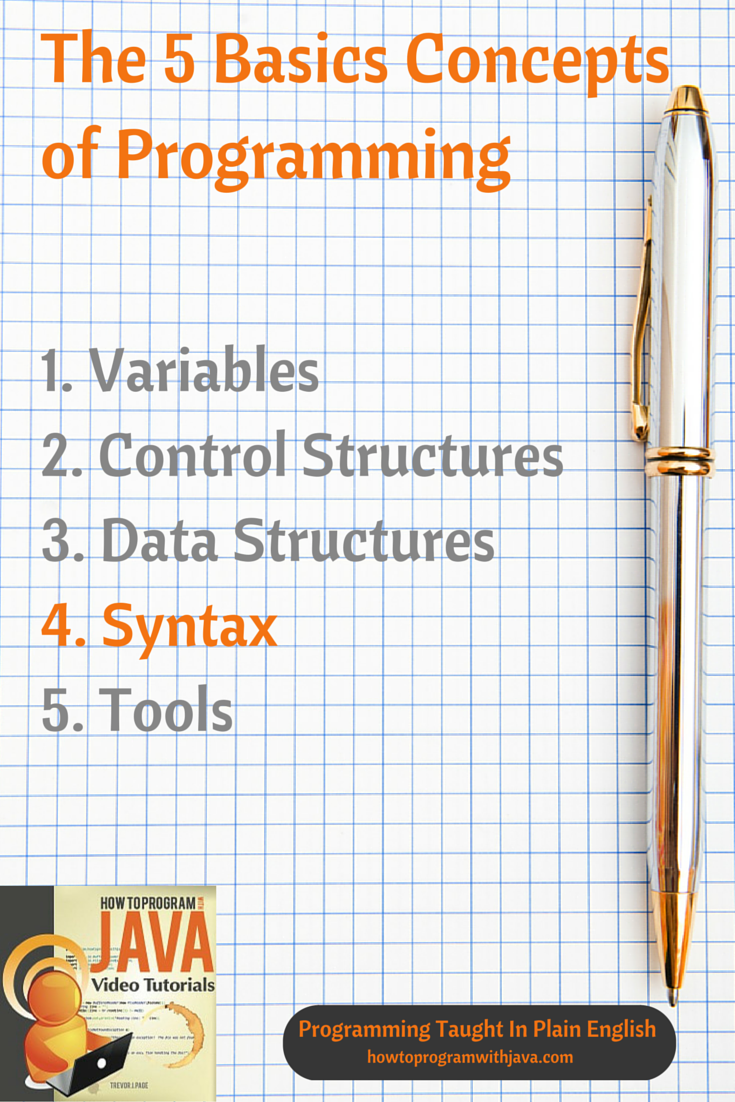 In this Java tutorial you'll learn what syntax is and why