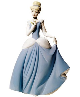 Nao by Lladro Collectible Disney Figurine, Cinderella