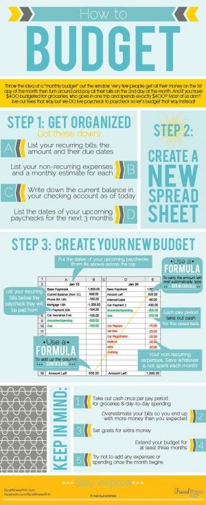budget template, budgeting excel Projects to try Pinterest
